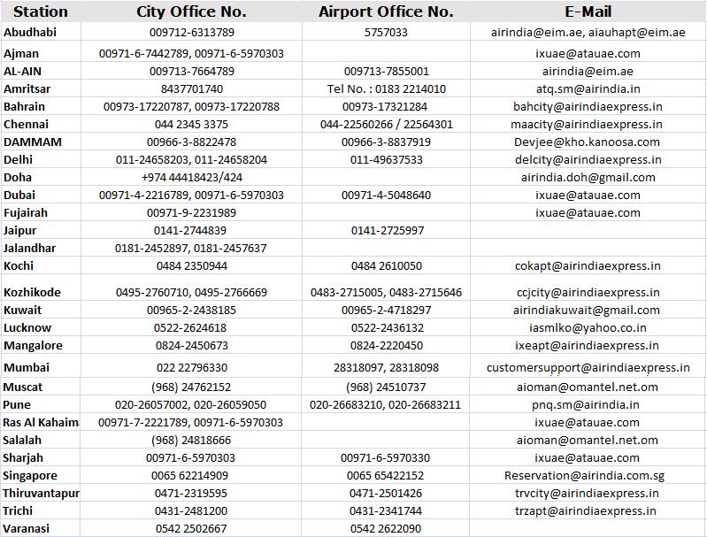 Air India Express Helpline Number